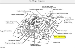 2003 Kia Rio Engine Diagram | Automotive Parts Diagram Images