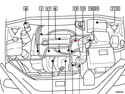 Solved: I Need Ignition Coil Diagram Ford Focus 2000 Lx