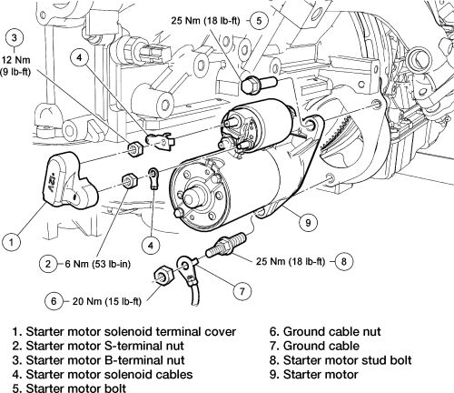 2006 f150 5.4 wiring diagram