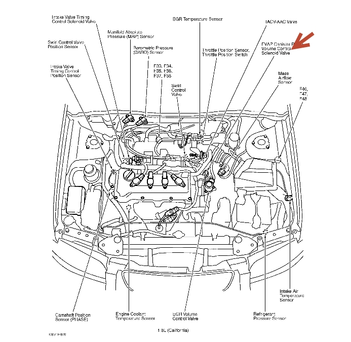 2006 Nissan Sentra Engine Diagram • Wiring Diagram For Free