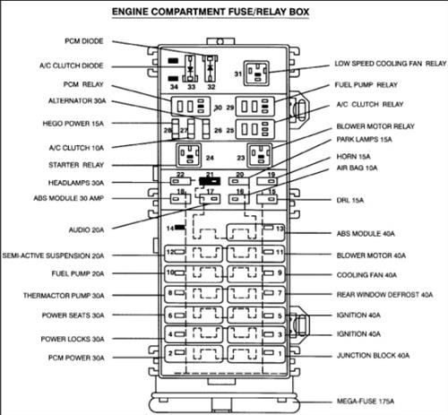 1999 Tauru Engine Diagram