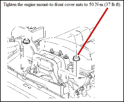 Two Top Motor Mount Fixes In One Day Saturnfans Forums In Saturn Vue Engine Diagram on 2003 Saturn Vue Fuel Filter Location