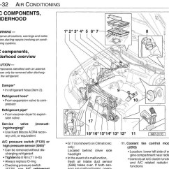 2002 Jetta 1 8t Radio Wiring Diagram Complete Flower Harness : 30 Images - Diagrams | Creativeand.co