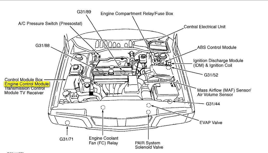 Volvo Xc70 Trailer Wiring Diagram Starter Wiring Diagram