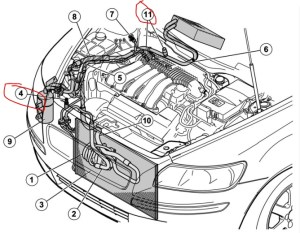 2000 Volvo S80 Engine Diagram | Automotive Parts Diagram