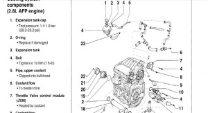 2001 Vw Jetta Engine Diagram | Automotive Parts Diagram Images