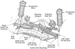 Vw Super Beetle Shimmy – How To Find And Fix The Problem