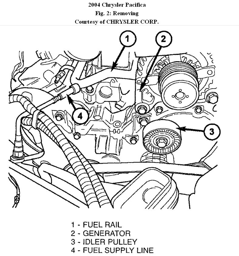 2004 Chrysler Pacifica Motor Mount Diagram