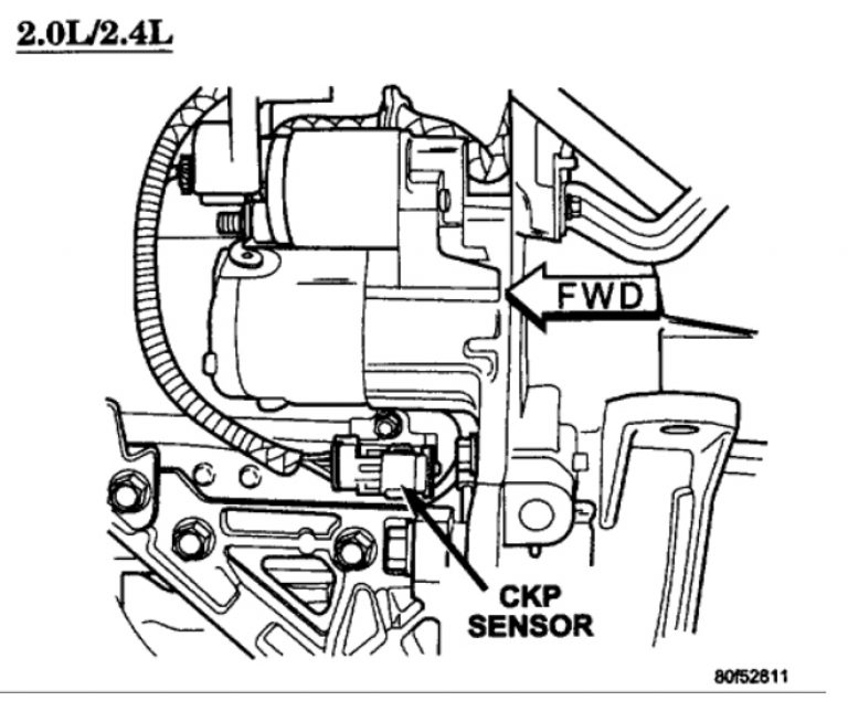 Where Is The Crankshaft Position Sensor Located On A 2004