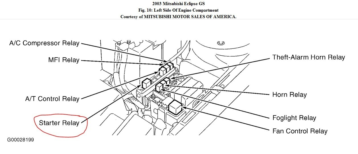 18 Elegant 2000 Ford Windstar Wiring Diagram