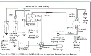 Small Engine Ignition Switch Wiring Diagram | Automotive