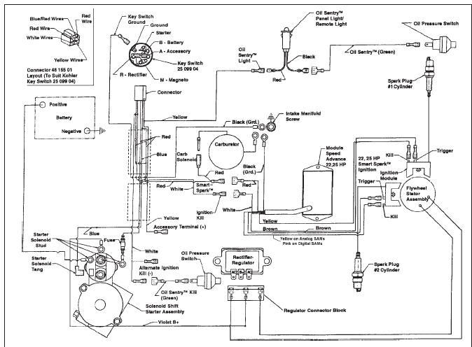 25 hp kohler engine wiring harness diagram