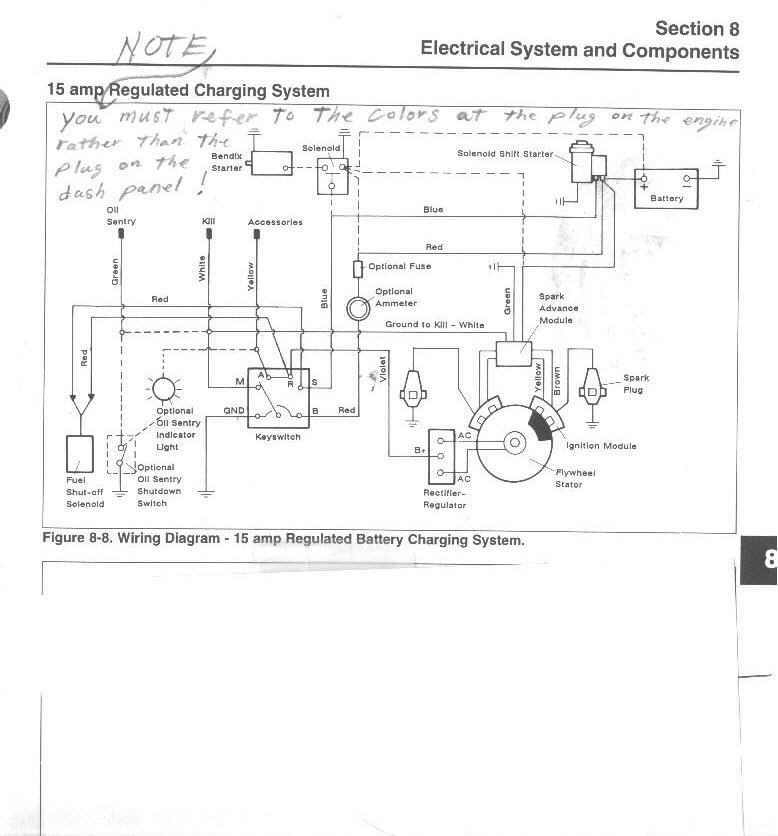 wiring the 25 hp kohler for 20 hp kohler engine diagram s i0 wp com carpny org wp content uploads 20 gravely promaster 300 wiring diagram at gsmx.co