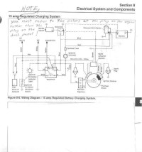 20 Hp Kohler Engine Wiring Diagram | Automotive Parts ...