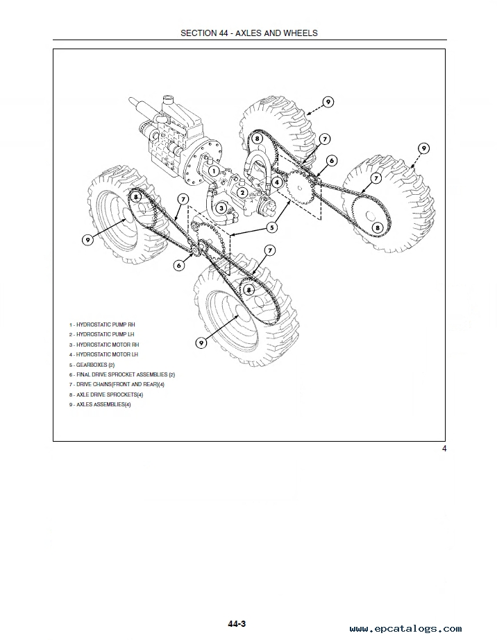 New Holland L175 & C175 Loaders Repair Manual Pdf in New