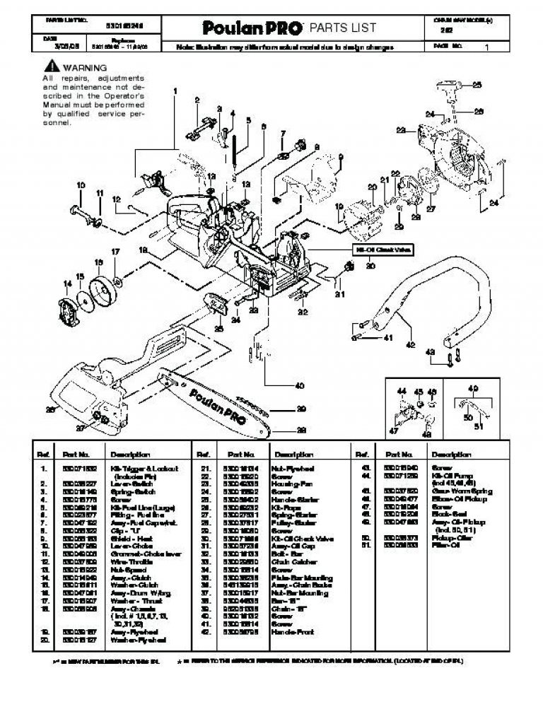 Poulan Pro Chainsaw Parts Diagram Wild Thing Wiring And