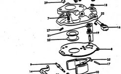 350 Chevy Starter Motor Wiring Diagram How To Wire A Chevy Starter in Chevy 350 Engine Wiring