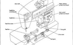 Wiring Diagram For Lt 1042 Cub Cadet