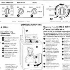 Stihl Ms 441 Parts Diagram 2004 Mazda 6 Bose Subwoofer Wiring Washer Dryer Sears Kenmore He3 F01 Error Code Main Circuit With Regard To He2 ...