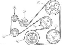 The Technical Section: inside Daisy Red Ryder Parts