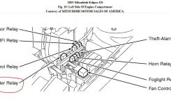 2005 Dodge Dakota Ac Wiring Diagram. 2005. Automotive