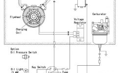 Amazing Small Engine Wiring Diagram Ideas Images For Image Wire