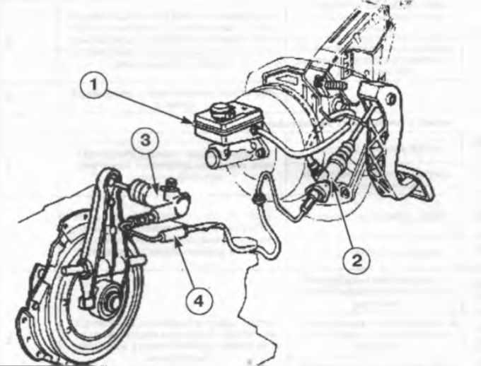 Сцепление Fiat Ducato с 2000 гг.