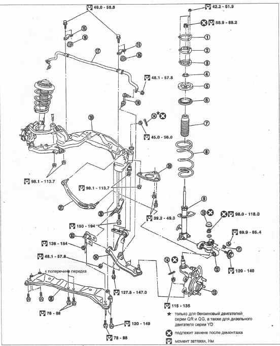 Подвеска Ниссан Примера 3 (П12)