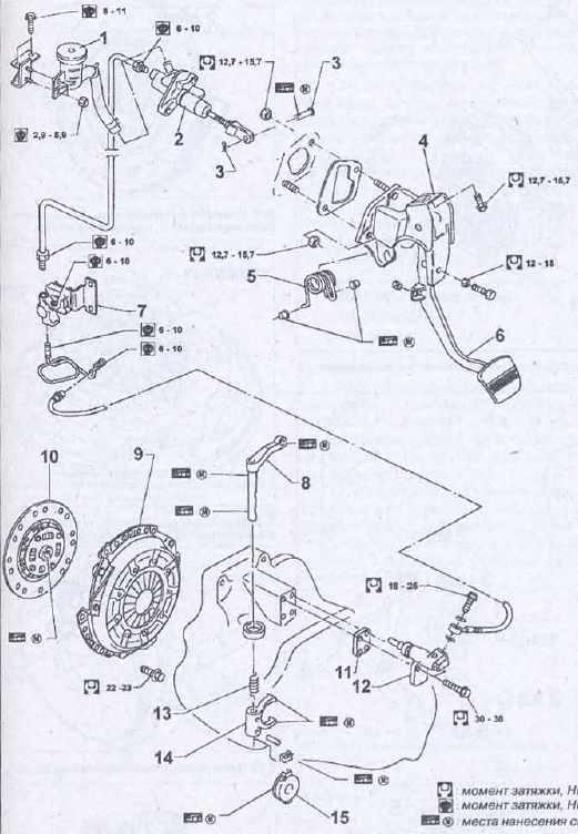 Сцепление Ниссан Примера П11