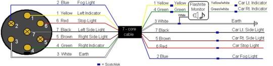 ford focus mk2 towbar wiring diagram 3d origami dragon