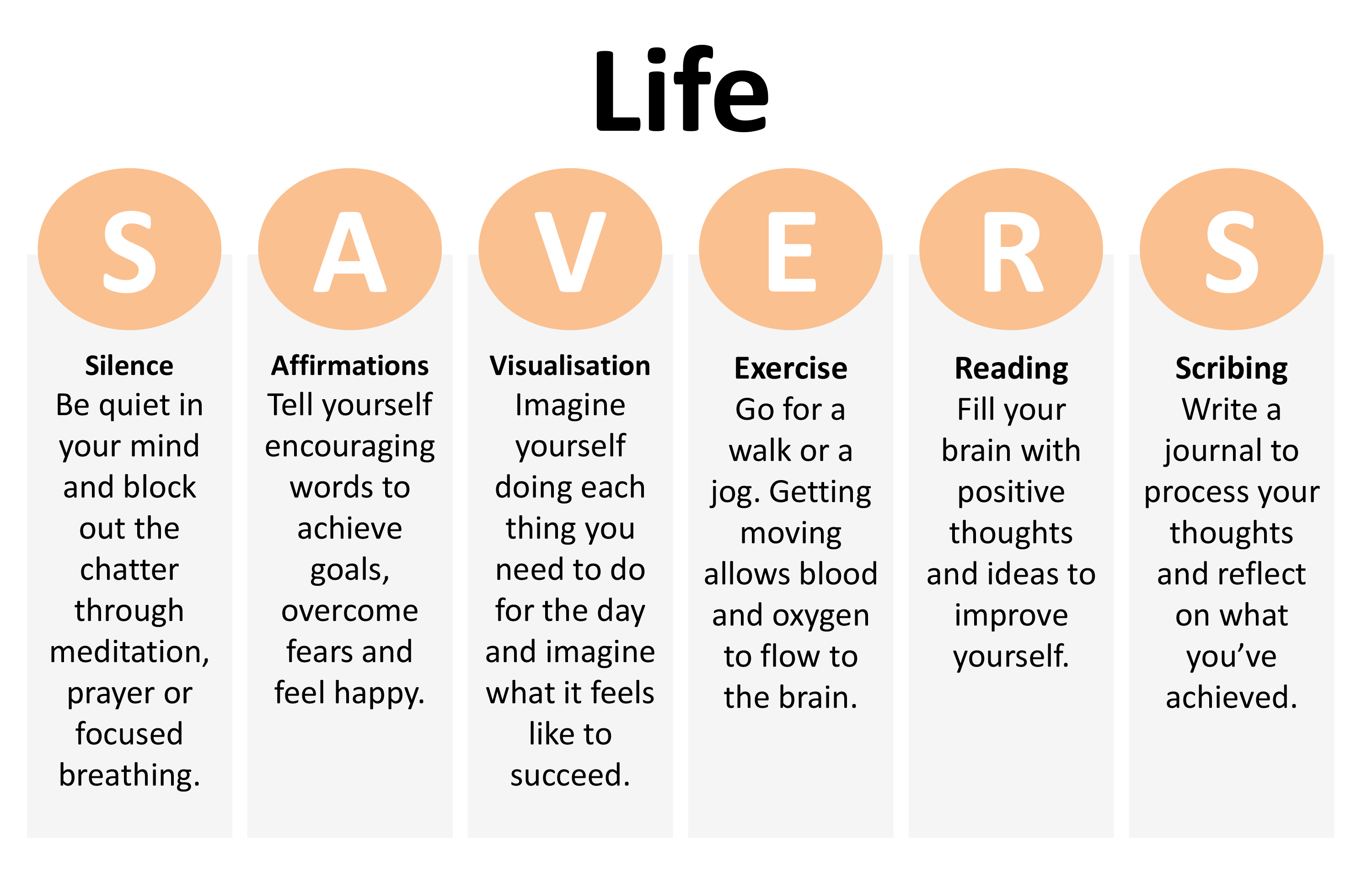 Love The Life You Have While You Create The Life Of Your