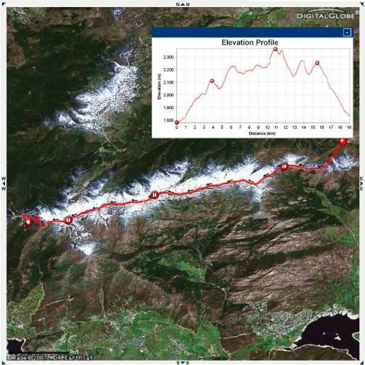 Mapa y perfil Cross Cuerda Larga