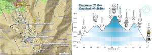 Carrera por montaña sierra Nevada