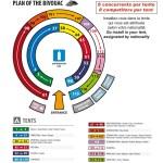 Marathon des Sables 2012. Plano del vivac