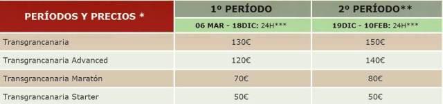 Inscripciones Transgrancanaria 2013: Precios y plazos