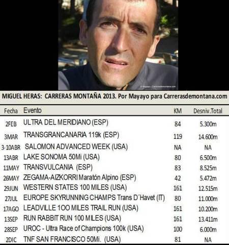 Miguel Heras Calendario Carreras Montaña 2013