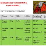 Chusbasqueros capucha trailrunning Carrerasdemontana.com