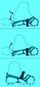 Trail Montaña: Diagrama colocación crampones Ice traction.
