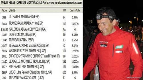 Corredores de montaña: Miguel Heras y su calendario para 2013.