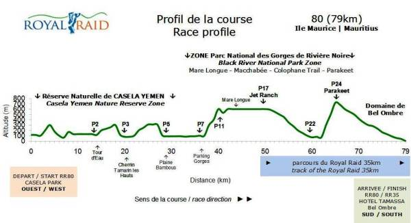 Ultra trail Royal Raid Mauricio 80k 2013. Perfil de carrera.