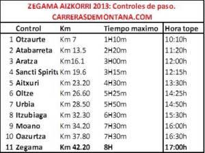 Zegama Aizkorri 2013 recorrido y controles paso