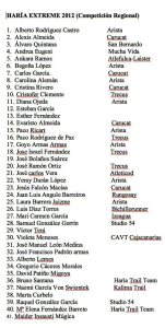 Clasificacion Haria Extreme 2013 femenina por Memphis Madrid Kataverno (13)