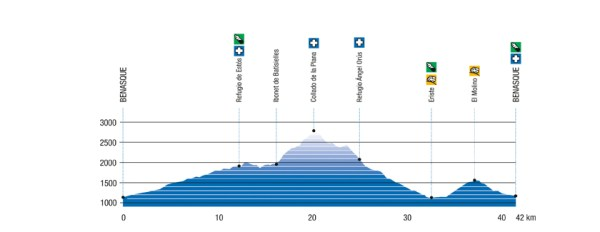 Trail Aneto 2014: Perfil Maratón Las Tucas 42k