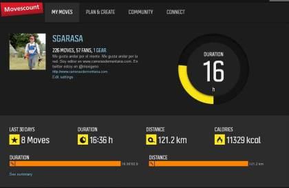 Movescount: Perfil usuario Sgarasa