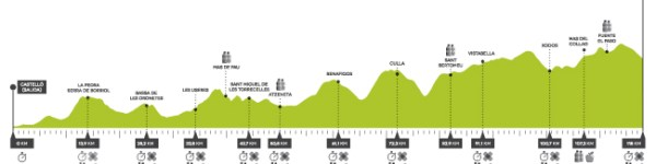Spain ultra cup perfil Penyagolosa trails CSP115