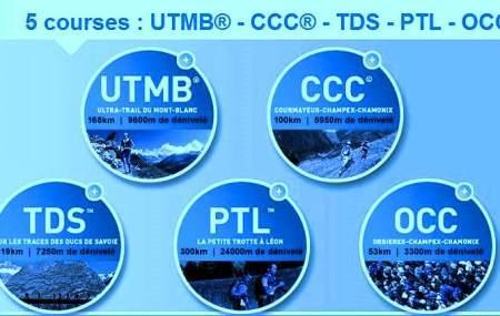 Ultra Trail Mont Blanc 2014: Resumen de las icnco carreras.
