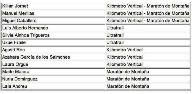 seleccion española campeonato mundo 2014