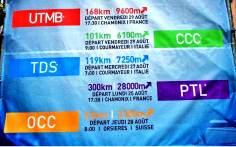 UTMB2014: Panorama general de las cinco pruebas.