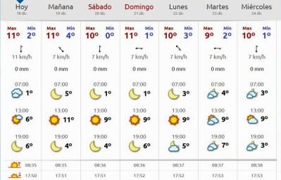 Carrera Cercedilla 2014 prevision meteo