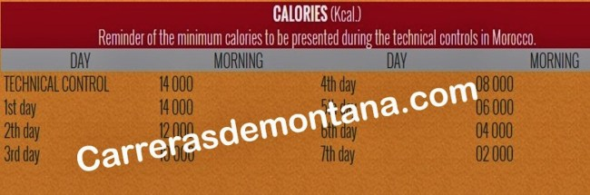 Marathon des Sables 2015: Cuadro de control de calorías diarias.